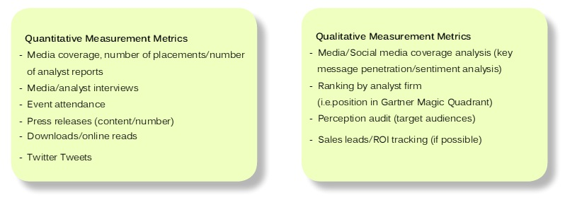 quanti_and_quali_metrics